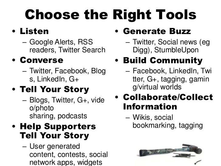 Choose the Right Tools• Listen                        • Generate Buzz  – Google Alerts, RSS            – Twitter, Social n...