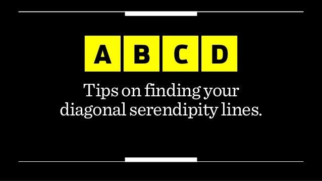Tipsonfindingyour diagonalserendipitylines. A B C D