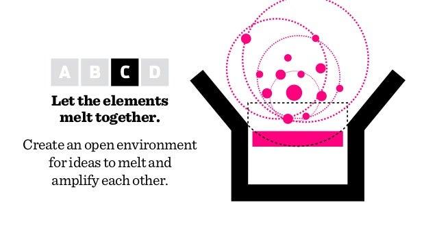 Lettheelements melttogether. A B C D Createanopenenvironment forideastomeltand amplifyeachother.