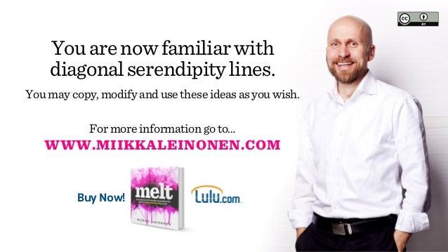WWW.MIIKKALEINONEN.COM Youarenowfamiliarwith diagonalserendipitylines. Buy Now! Formoreinformationgoto… Youmaycopy,modifya...