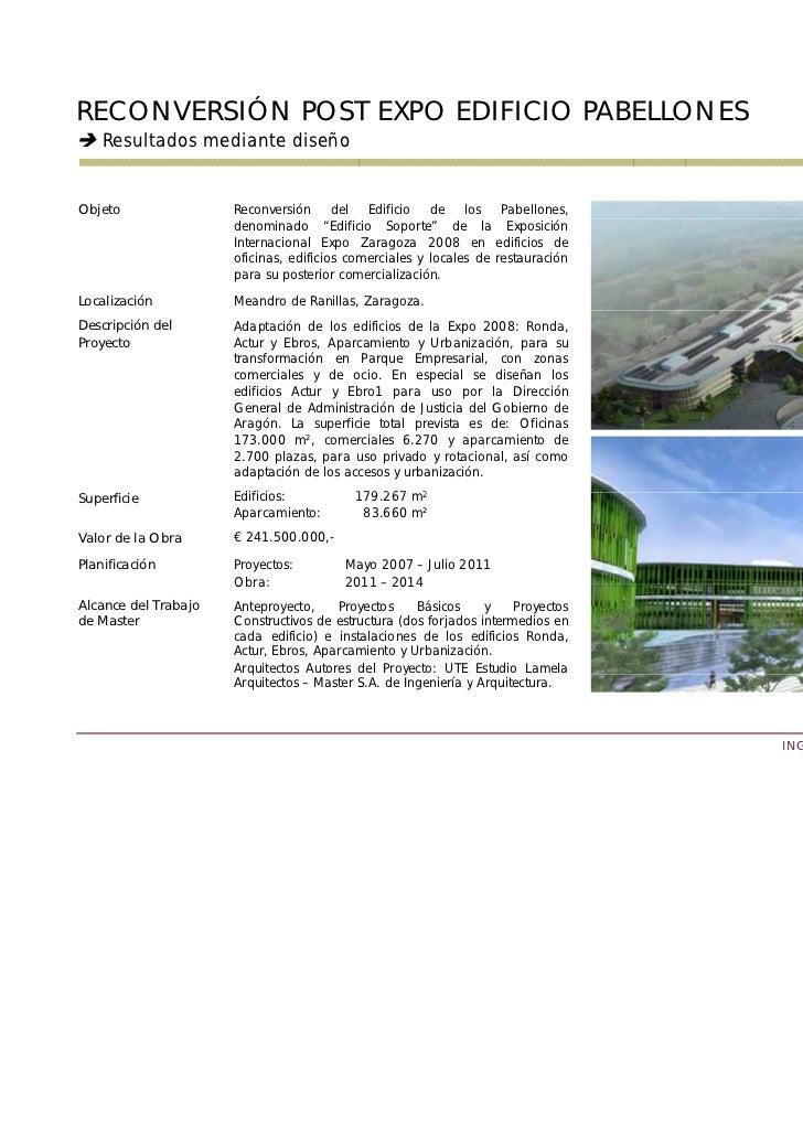 Annual report 2010 for Oficina de empleo ranillas