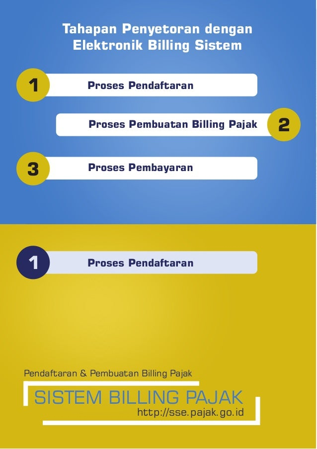 Tahapan Penyetoran dengan Elektronik Billing Sistem Proses Pendaftaran Proses Pendaftaran Proses Pembuatan Billing Pajak P...