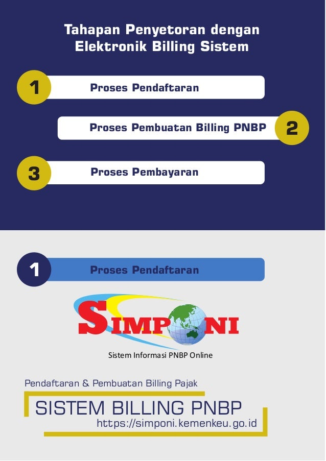 Tahapan Penyetoran dengan Elektronik Billing Sistem Proses Pendaftaran Proses Pendaftaran Proses Pembuatan Billing PNBP Pr...