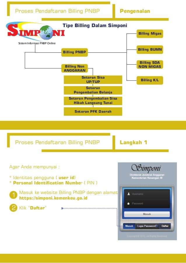 Proses Pendaftaran Billing PNBP Pengenalan Proses Pendaftaran Billing PNBP Langkah 1 Tipe Billing Dalam Simponi Billing PN...