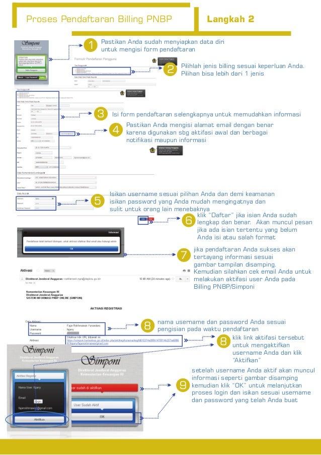 Proses Pendaftaran Billing PNBP Langkah 2 1 2 3 4 5 7 6 8 8 9 Pastikan Anda sudah menyiapkan data diri untuk mengisi form ...