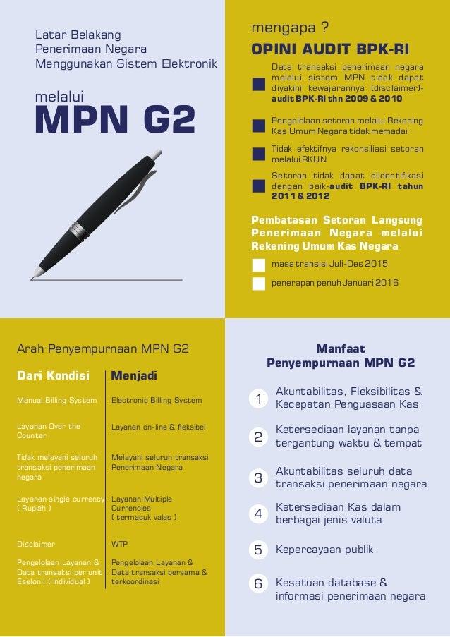 MPN G2 melalui Latar Belakang Penerimaan Negara Menggunakan Sistem Elektronik mengapa ? Data transaksi penerimaan negara m...