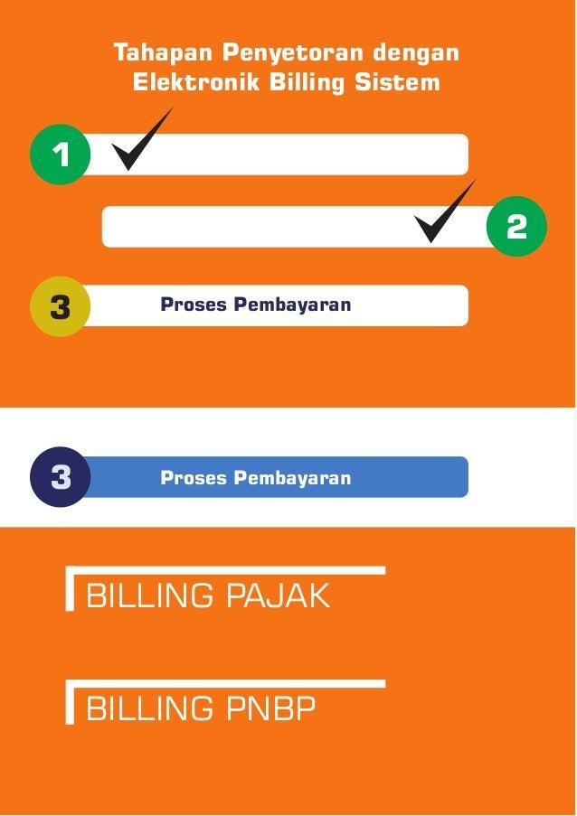 Tahapan Penyetoran dengan Elektronik Billing Sistem Proses Pembayaran Proses Pembayaran 1 3 2 3 BILLING PAJAK BILLING PNBP