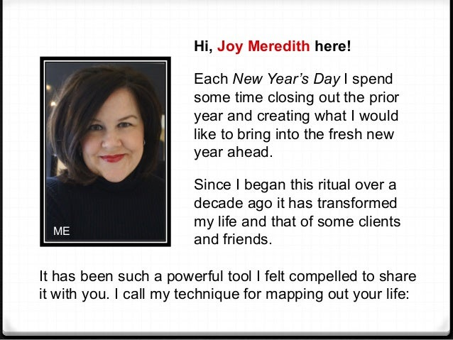 ME Mapping: Creating Your Year  Slide 2