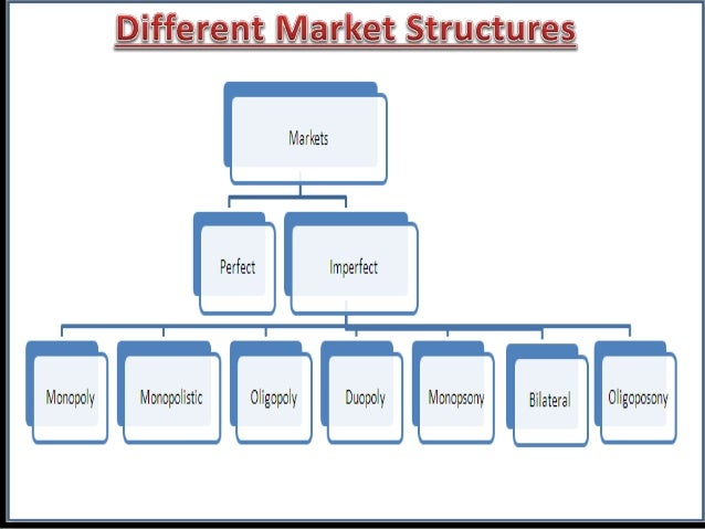 economic market structures There are four types of economic systems in the world: traditional, command, market and mixed each has its strengths, weaknesses, sub.
