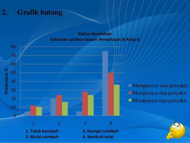 Membaca intensif grafik tabel dan bagan 5 2 grafik ccuart Gallery