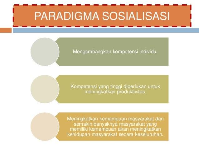 PARADIGMA SOSIALISASI  Mengembangkan kompetensi individu.  Kompetensi yang tinggi diperlukan untuk  meningkatkan produktiv...