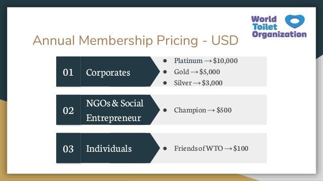 Membership deck revised 2020 Slide 3