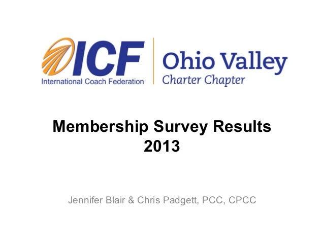 Membership Survey Results  2013  Jennifer Blair & Chris Padgett, PCC, CPCC