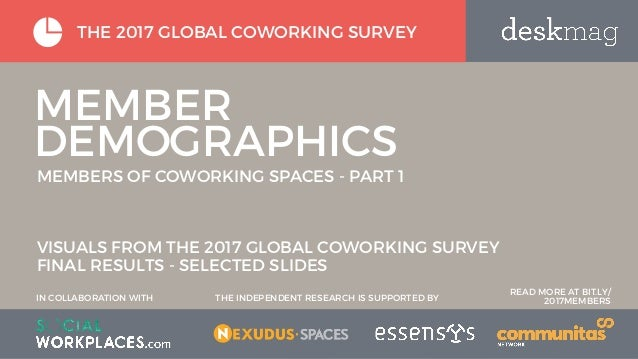 THE 2017 GLOBAL COWORKING SURVEY THE INDEPENDENT RESEARCH IS SUPPORTED BYIN COLLABORATION WITH READ MORE AT BIT.LY/ 2017ME...