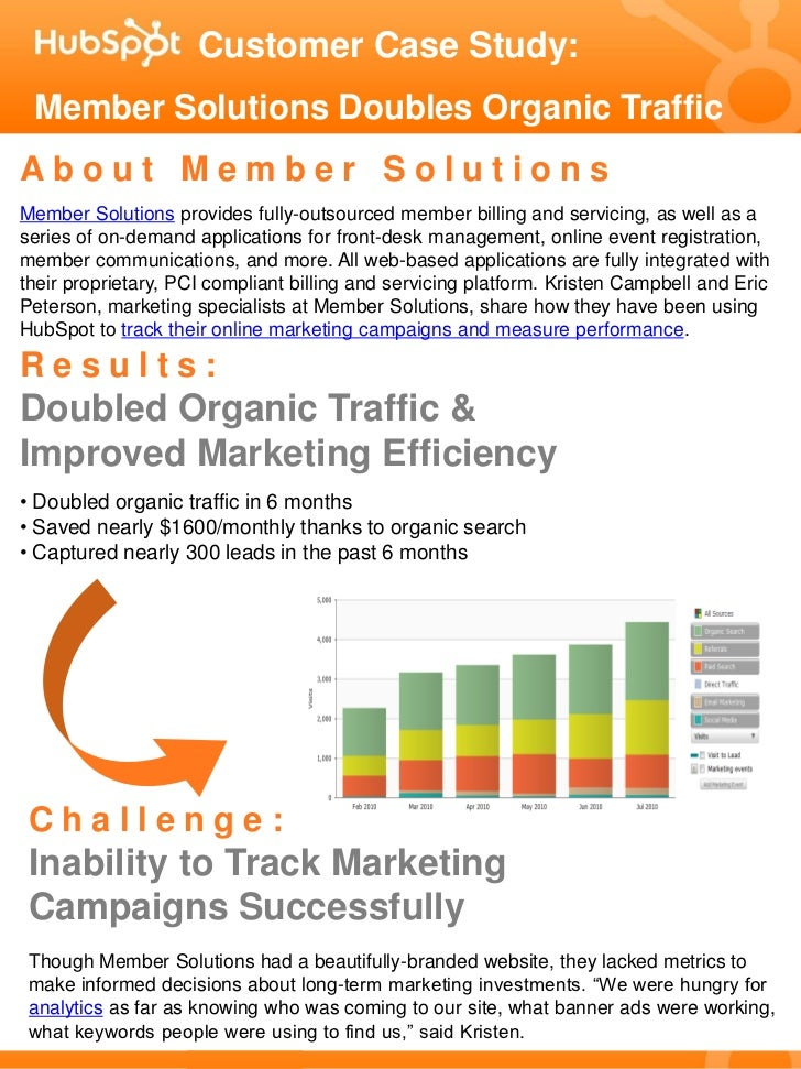 Customer Case Study:  Member Solutions Doubles Organic Traffic About Member Solutions Member Solutions provides fully-outs...