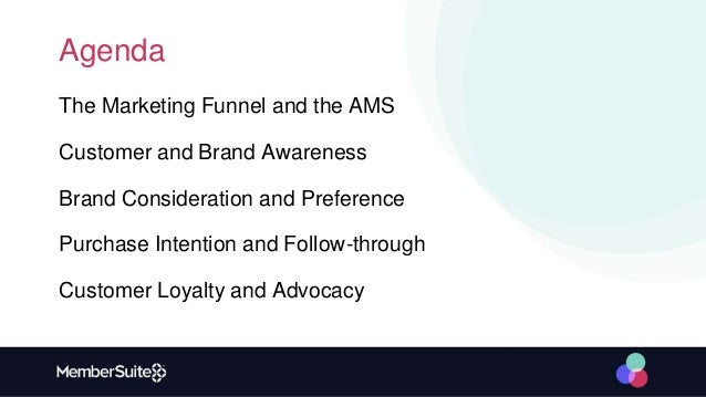 Marketing Strategy and the Association Management System (AMS) Slide 2
