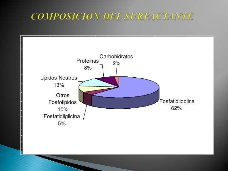 FACTORES DE RIESGO<br /><ul><li>Prematuridad.