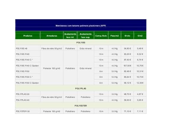 Membranas com betume polímero plastómero (APP)  Acabamento  Acabamento  face inf.  face sup.  Comp. Rolo  Peso/m2  €/rolo ...