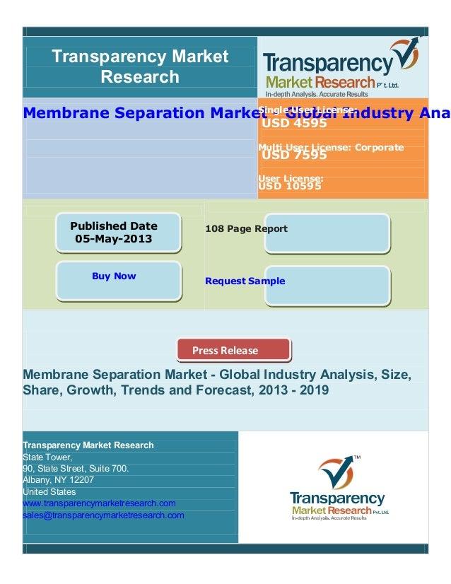 Global membrane market in food industry