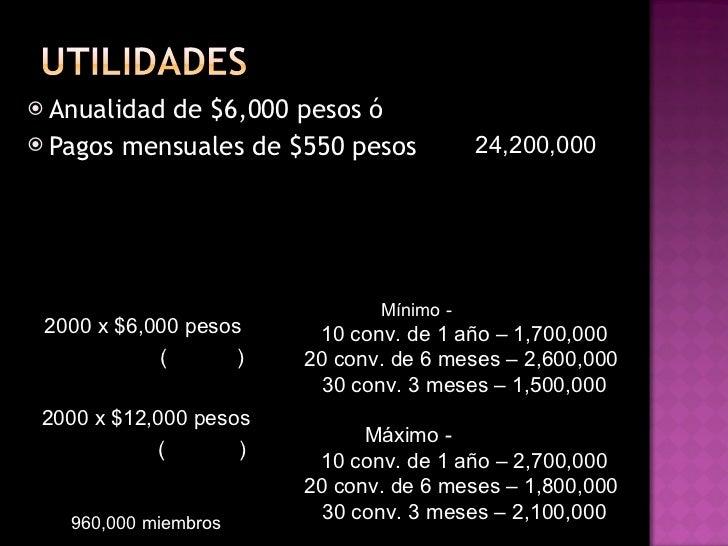 <ul><li>Anualidad de $6,000 pesos ó </li></ul><ul><li>Pagos mensuales de $550 pesos </li></ul>Miembros 2000 x $6,000 pesos...
