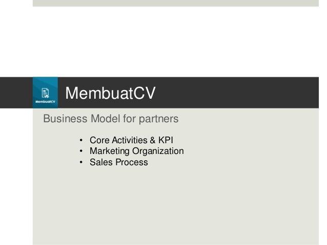 MembuatCV Business Model for partners • Core Activities & KPI • Marketing Organization • Sales Process