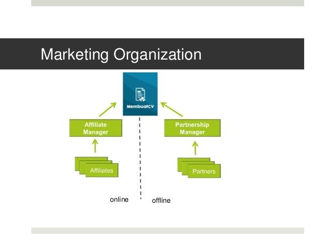 Marketing Organization online offline