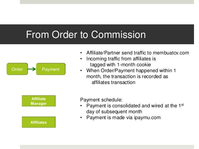 From Order to Commission • Affiliate/Partner send traffic to membuatcv.com • Incoming traffic from affiliates is tagged wi...