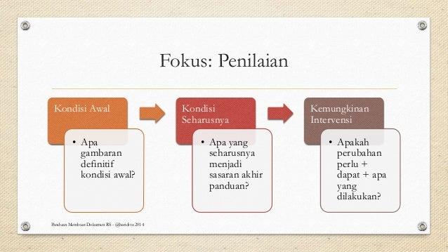 Fokus: Penilaian Kondisi Awal • Apa gambaran definitif kondisi awal? Kondisi Seharusnya • Apa yang seharusnya menjadi sasa...