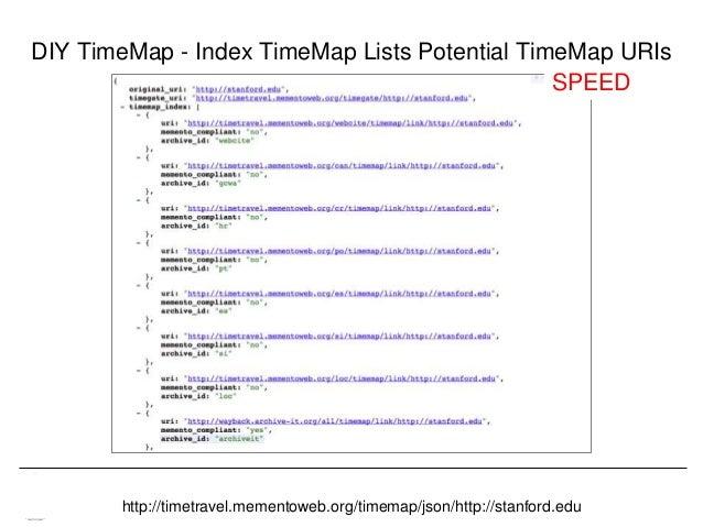 Memento & Access to Resource Versions Herbert Van de Sompel DIY TimeMap - Index TimeMap Lists Potential TimeMap URIs http:...