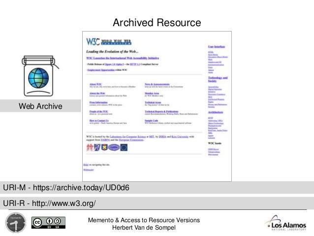 Memento & Access to Resource Versions Herbert Van de Sompel Web Archive Archived Resource URI-M - https://archive.today/UD...