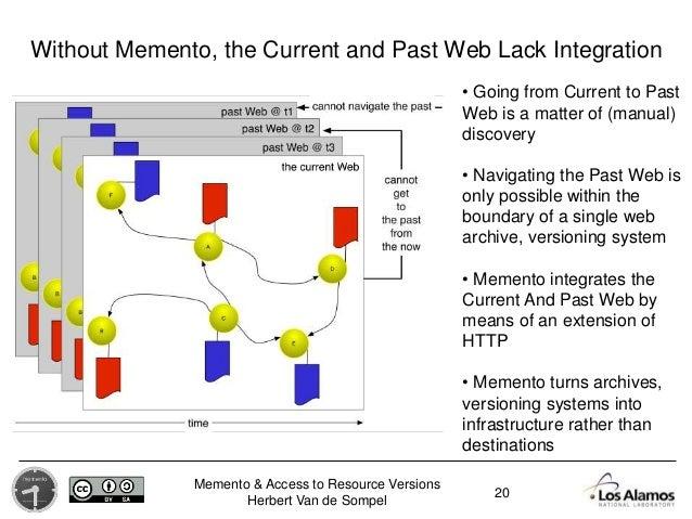 Memento & Access to Resource Versions Herbert Van de Sompel Without Memento, the Current and Past Web Lack Integration 20 ...