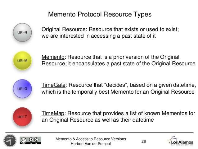 Memento & Access to Resource Versions Herbert Van de Sompel 26 Memento Protocol Resource Types Original Resource: Resource...