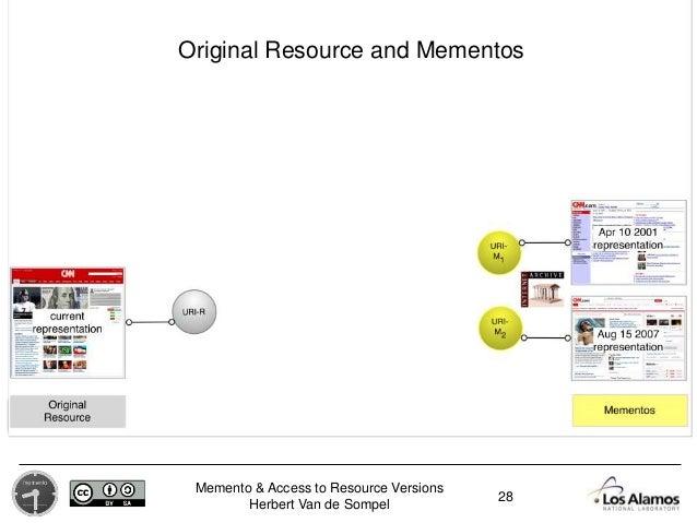 Memento & Access to Resource Versions Herbert Van de Sompel 28 Original Resource and Mementos