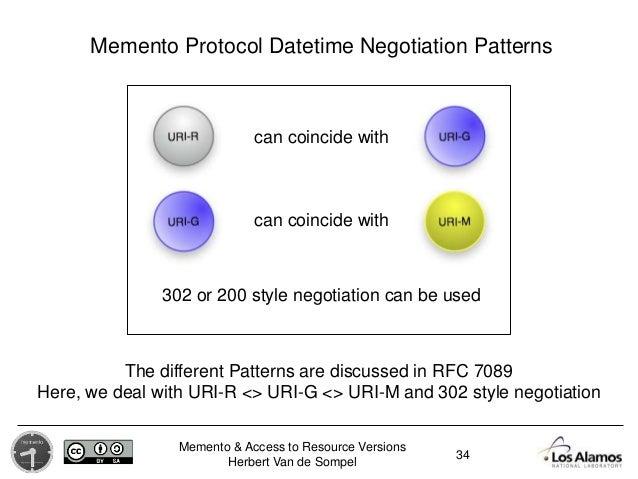 Memento & Access to Resource Versions Herbert Van de Sompel 34 Memento Protocol Datetime Negotiation Patterns The differen...