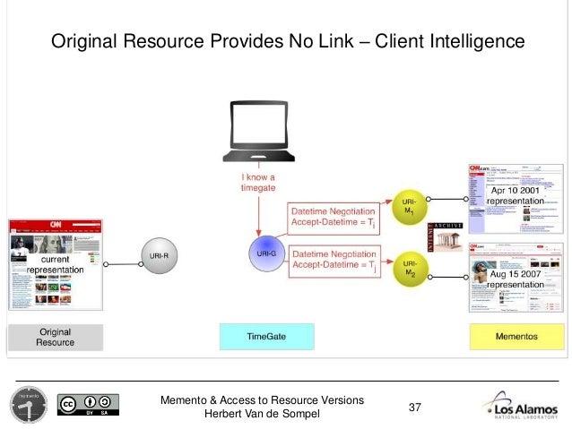 Memento & Access to Resource Versions Herbert Van de Sompel 37 Original Resource Provides No Link – Client Intelligence