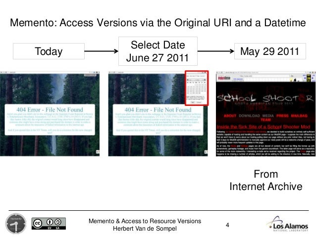 Memento & Access to Resource Versions Herbert Van de Sompel Today Select Date June 27 2011 May 29 2011 From Internet Archi...