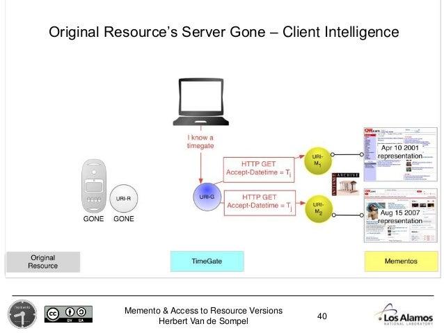 Memento & Access to Resource Versions Herbert Van de Sompel 40 Original Resource's Server Gone – Client Intelligence