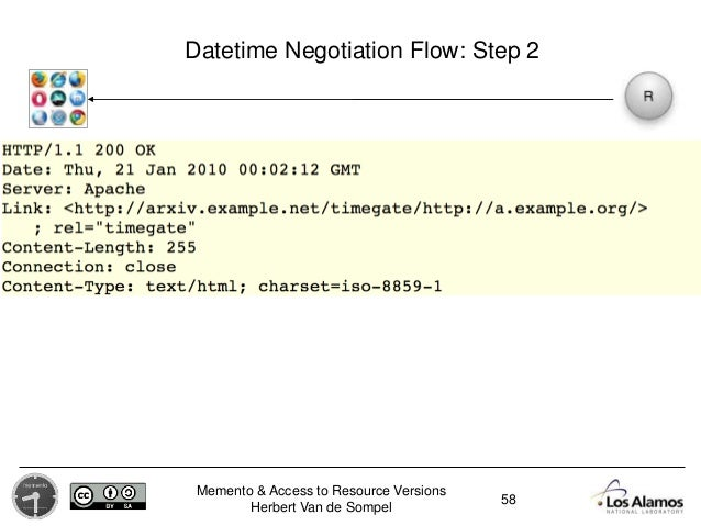 Memento & Access to Resource Versions Herbert Van de Sompel Datetime Negotiation Flow: Step 2 58