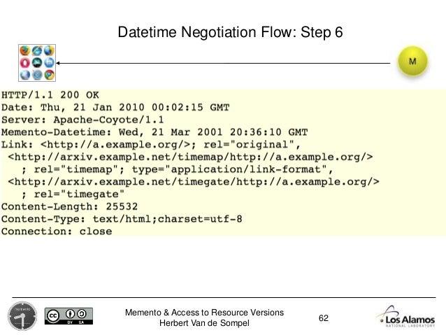 Memento & Access to Resource Versions Herbert Van de Sompel Datetime Negotiation Flow: Step 6 62