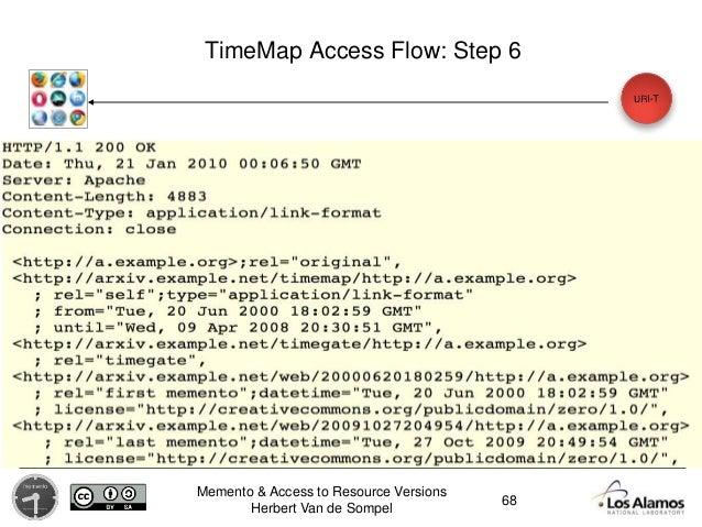 Memento & Access to Resource Versions Herbert Van de Sompel TimeMap Access Flow: Step 6 68