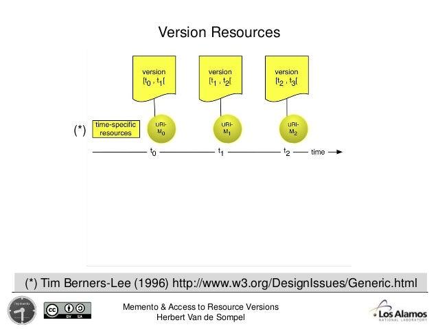 Memento & Access to Resource Versions Herbert Van de Sompel Version Resources (*) Tim Berners-Lee (1996) http://www.w3.org...