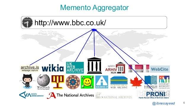 @ibnesayeed Memento Aggregator 6