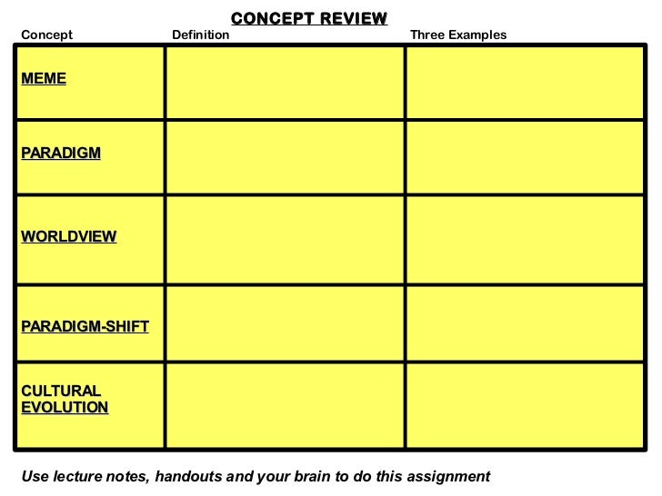 CONCEPT REVIEWConcept             Definition                       Three ExamplesMEMEPARADIGMWORLDVIEWPARADIGM-SHIFTCULTUR...