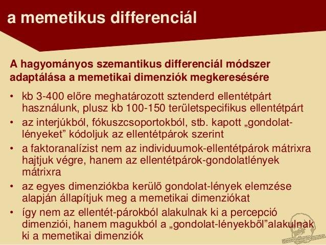 a memetikus differenciálA hagyományos szemantikus differenciál módszeradaptálása a memetikai dimenziók megkeresésére• kb 3...