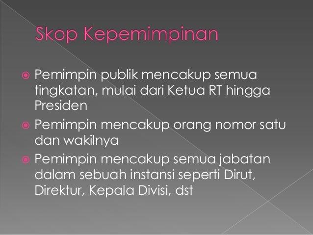 Panduan Memilih Pemimpin Slide 3