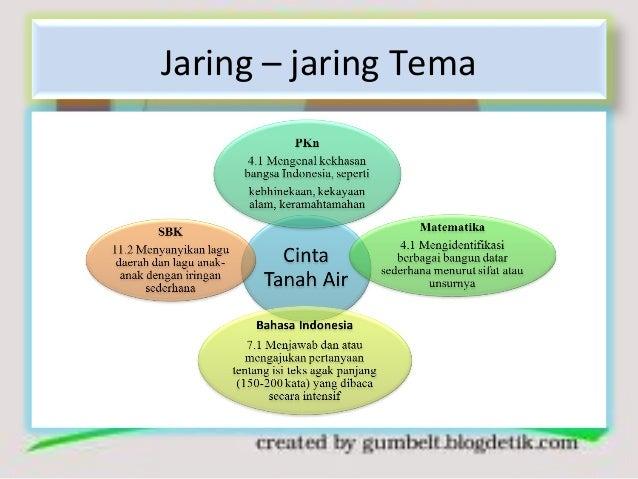 Jaring – jaring Tema