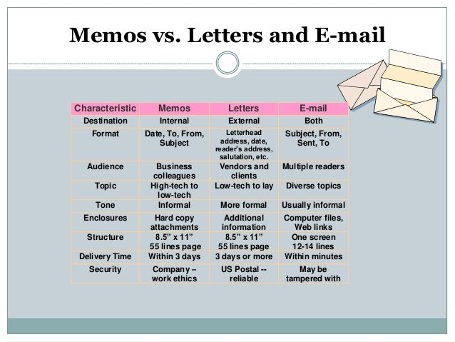 email memo examples