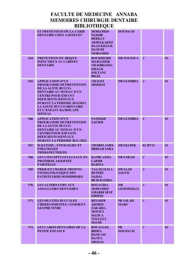 amina helmi thesis Wyświetl profil użytkownika amina helmi na linkedin, największej sieci zawodowej na świecie amina helmi ma 6 pozycji w swoim profilu zobacz pełny profil użytkownika amina helmi i odkryj jego(jej) kontakty oraz pozycje w podobnych firmach.