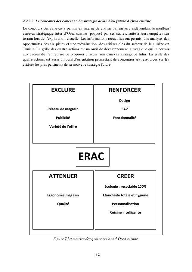 Strat gie oc an bleu cas de la cuisine int gr e secteur - Grille de salaire secteur bancaire tunisie ...