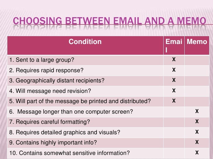 difference between memo and email ppt